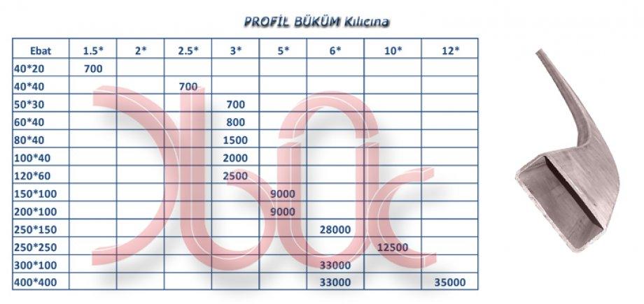 Kutu profil Bükümü-KILICINA
