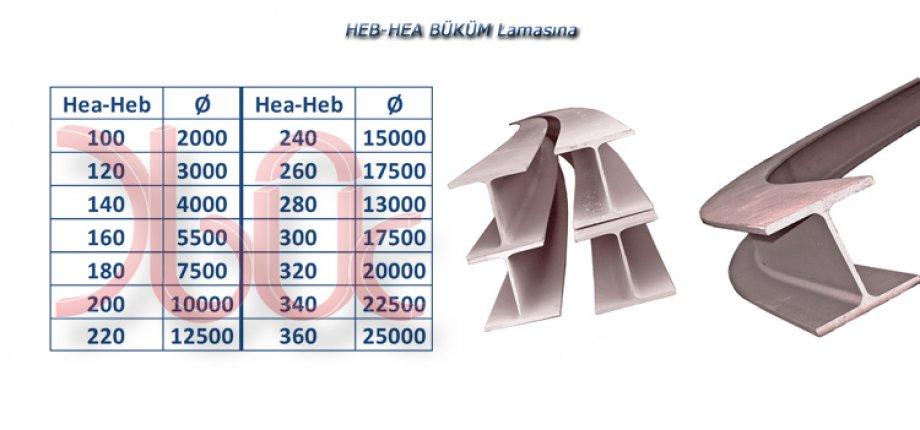 HEB-HEA Profil Büküm-LAMASINA