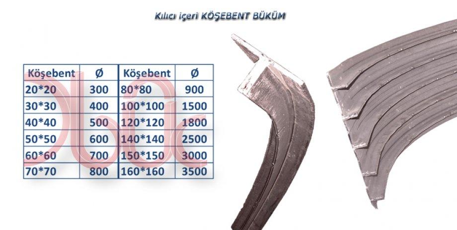 Köşebent Büküm-K.İÇE
