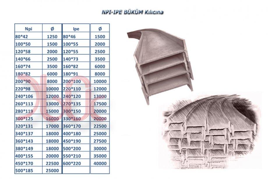 INP-IPE Büküm-KILICINA