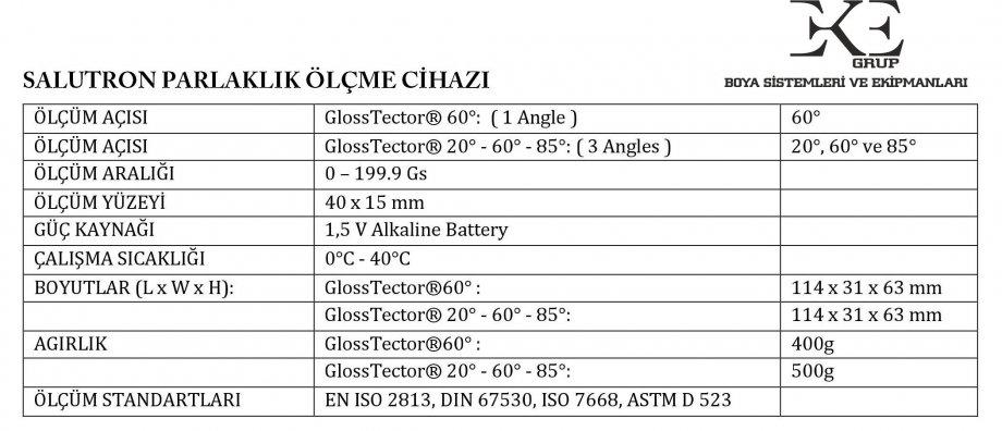 Parlaklık Ölçüm Cihazı Glossmetre