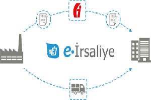 E-Dönüşüm