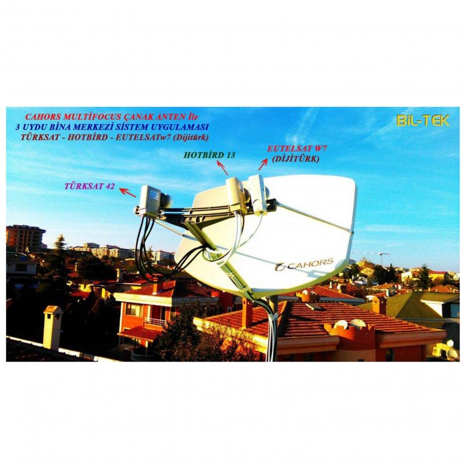 CAHORS Multifocus Çanak Anten